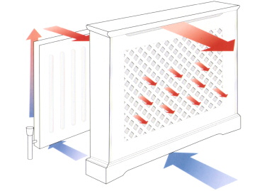 bristol radiator covers home page - why radiator covers? room wire diagram #13